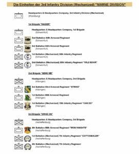 005-einheiten-3rd-id-div